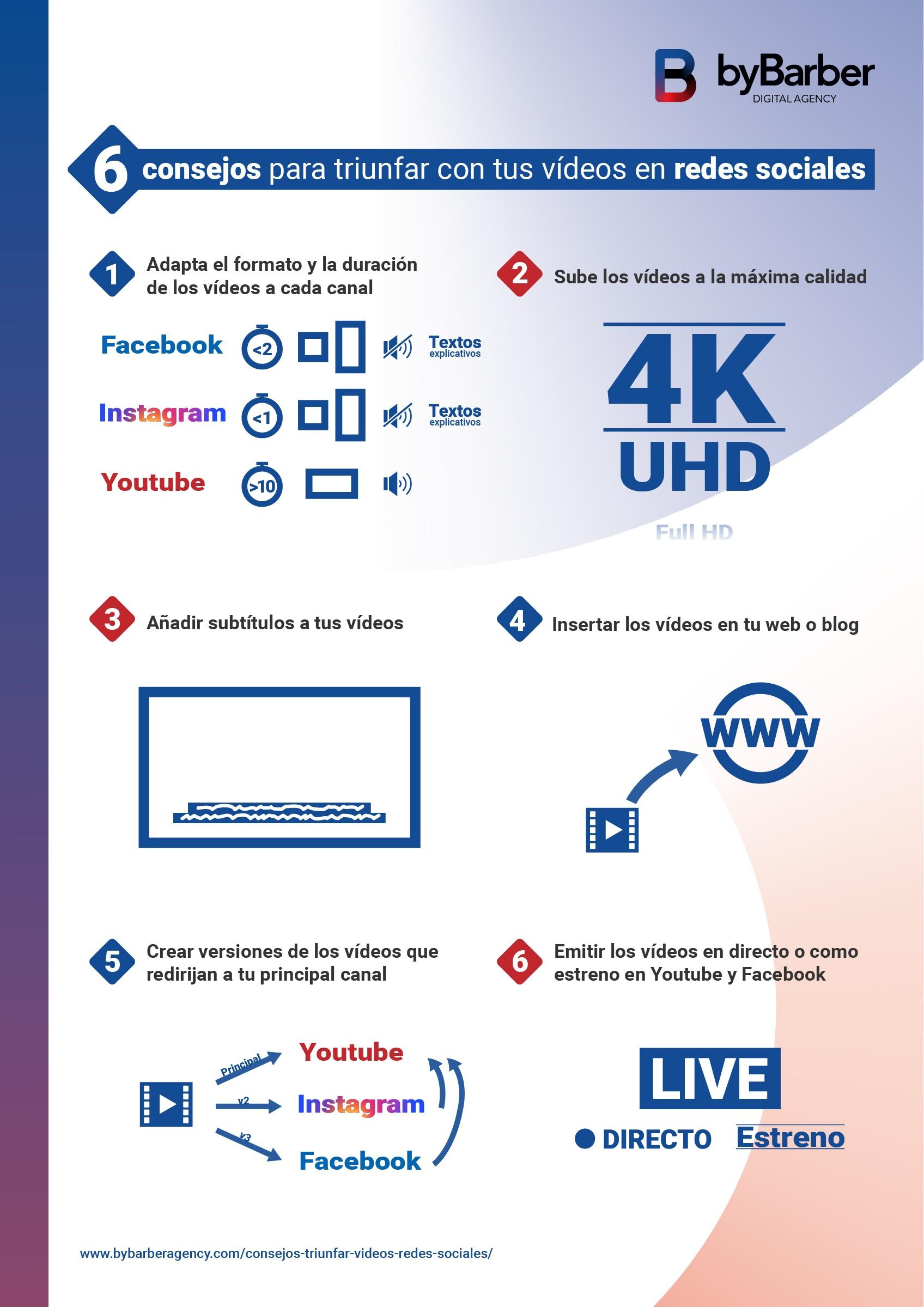 6 consejos para triunfar con tus videos en redes sociales